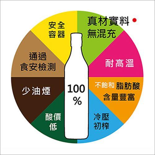 愛唯坊【頂級台灣籽】苦茶油:五大優點推薦
